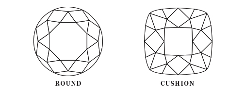 types-of-diamond-cuts